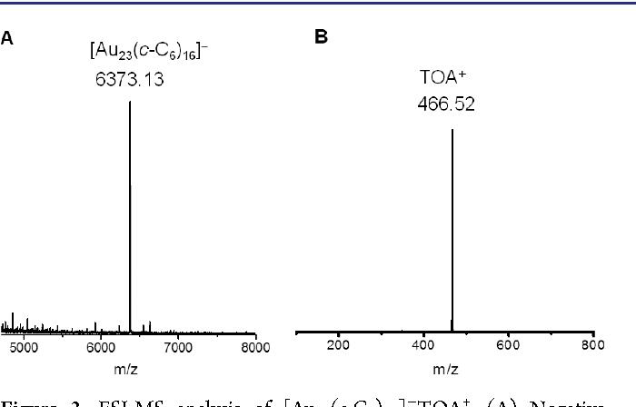Figure 3 from Nonsuperatomic [Au23(SC6H11)16]- nanocluster featuring