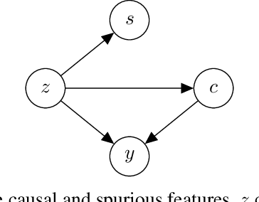 Figure 1 for Deep causal representation learning for unsupervised domain adaptation