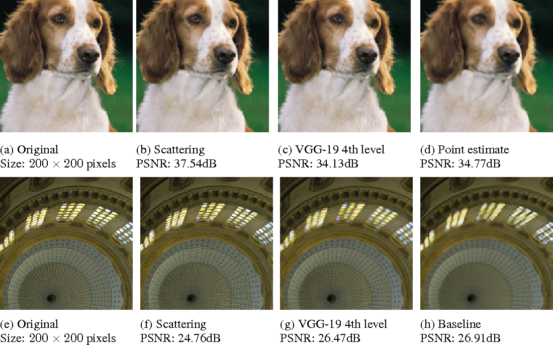 Figure 2 for Super-Resolution with Deep Convolutional Sufficient Statistics