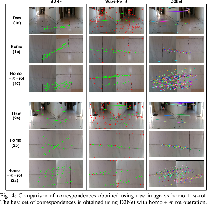 Figure 4 for Early Bird: Loop Closures from Opposing Viewpoints for Perceptually-Aliased Indoor Environments