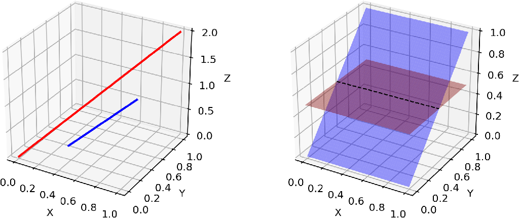 Figure 4 for From GAN to WGAN