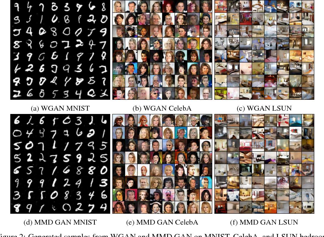 Figure 3 for MMD GAN: Towards Deeper Understanding of Moment Matching Network