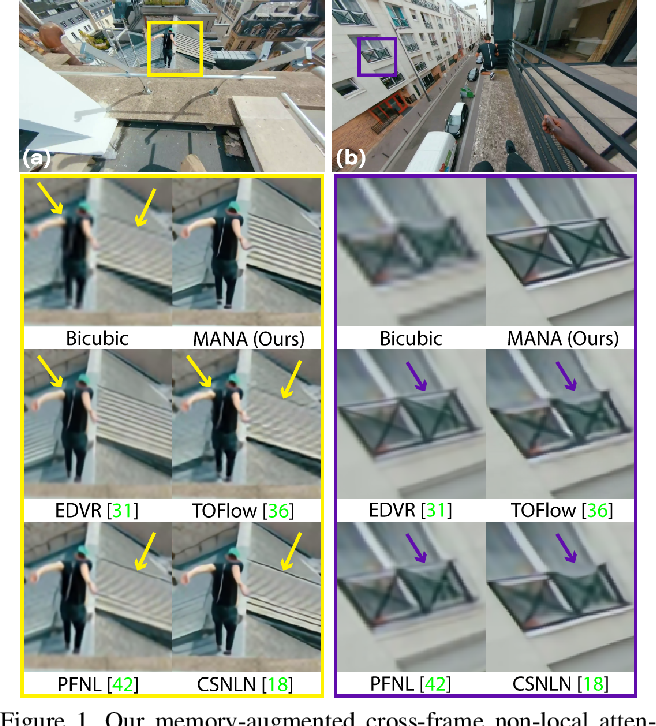 Figure 1 for Memory-Augmented Non-Local Attention for Video Super-Resolution