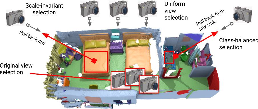 Figure 3 for Virtual Multi-view Fusion for 3D Semantic Segmentation