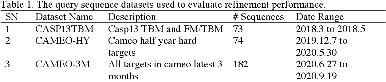 Figure 2 for tFold-TR: Combining Deep Learning Enhanced Hybrid Potential Energy for Template-Based Modeling Structure Refinement