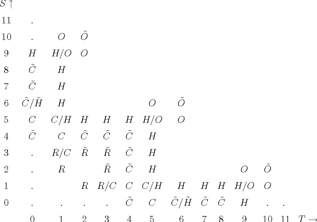 6de9e435d819c CTP-TAMU-nn/96 hep-th/9611203 - Semantic Scholar