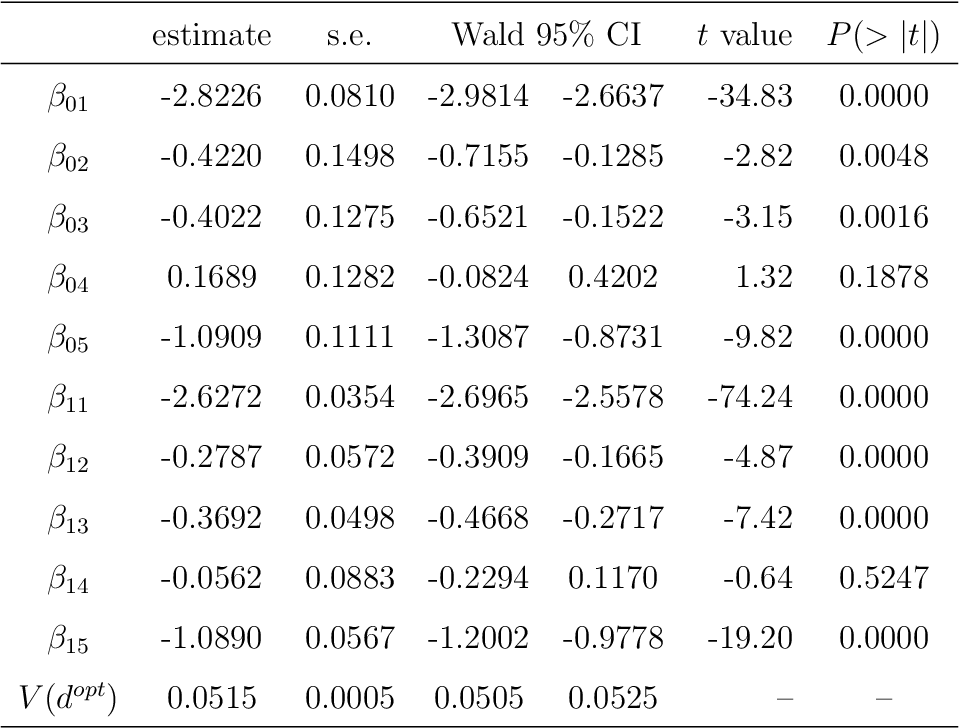 Figure 2 for Statistical Inference for Online Decision Making via Stochastic Gradient Descent