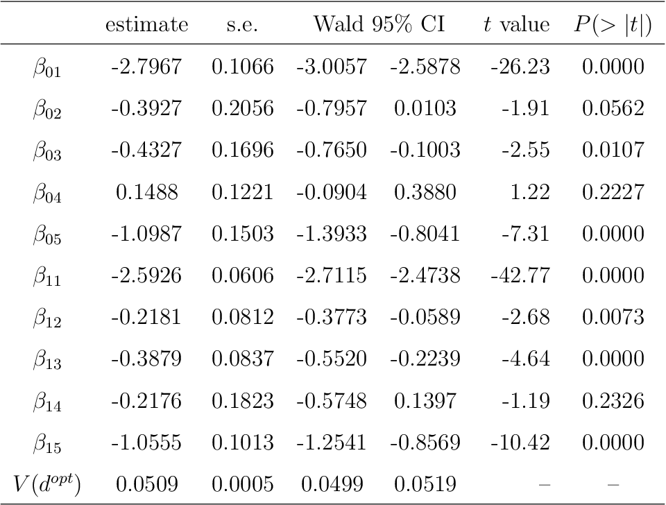 Figure 4 for Statistical Inference for Online Decision Making via Stochastic Gradient Descent
