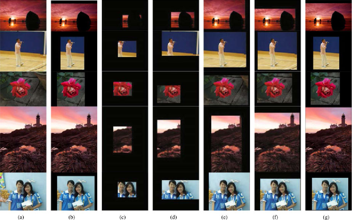Figure 4 for Automatic Image Cropping for Visual Aesthetic Enhancement Using Deep Neural Networks and Cascaded Regression