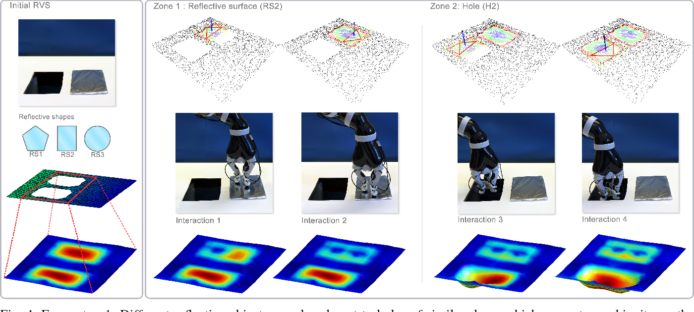 Figure 4 for Active Exploration Using Gaussian Random Fields and Gaussian Process Implicit Surfaces