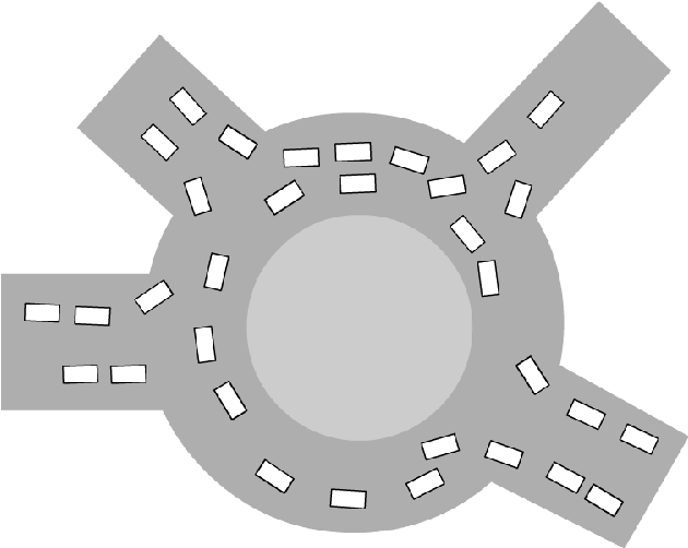 Figure 1 for Iterative Imitation Policy Improvement for Interactive Autonomous Driving