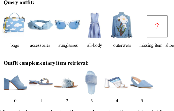 Figure 1 for Fashion Outfit Complementary Item Retrieval