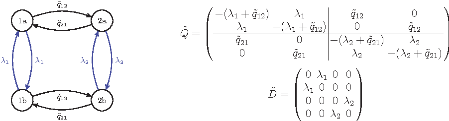 A queueing approximation of MMPP/PH/1 - Semantic Scholar