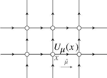 Figure 2 for Introduction to Normalizing Flows for Lattice Field Theory