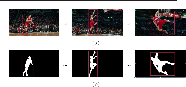 Figure 1 for Visual Object Tracking by Segmentation with Graph Convolutional Network