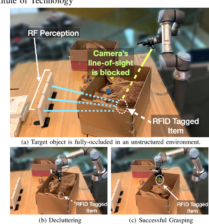 Figure 1 for Robotic Grasping of Fully-Occluded Objects using RF Perception