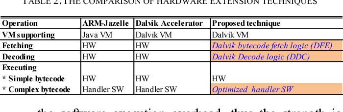 Java Bytecode Extension
