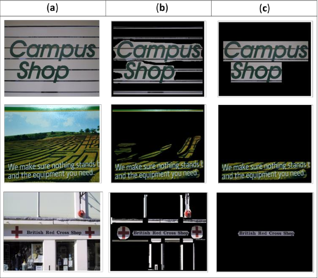 Figure 2 for Multi-Oriented Text Detection and Verification in Video Frames and Scene Images