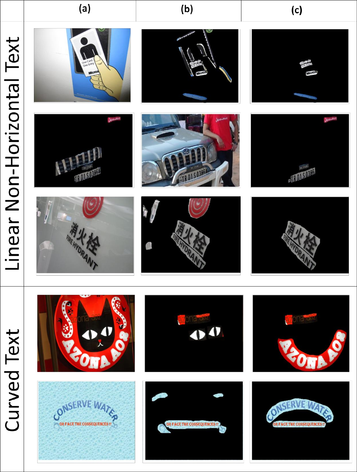 Figure 3 for Multi-Oriented Text Detection and Verification in Video Frames and Scene Images