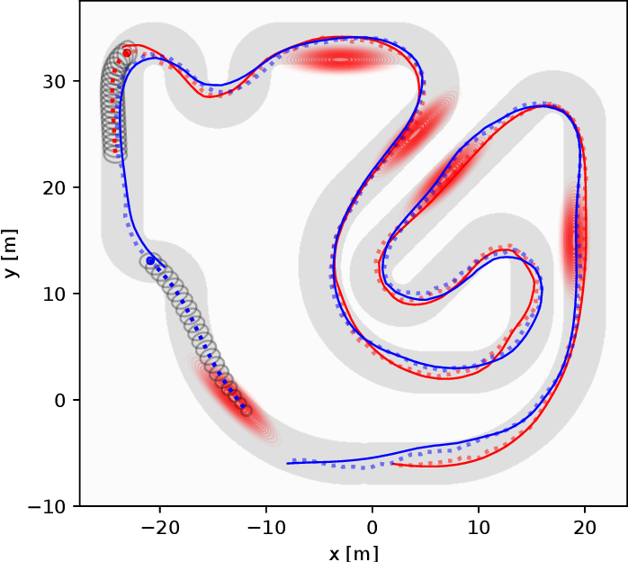 Figure 1 for Stochastic Dynamic Games in Belief Space