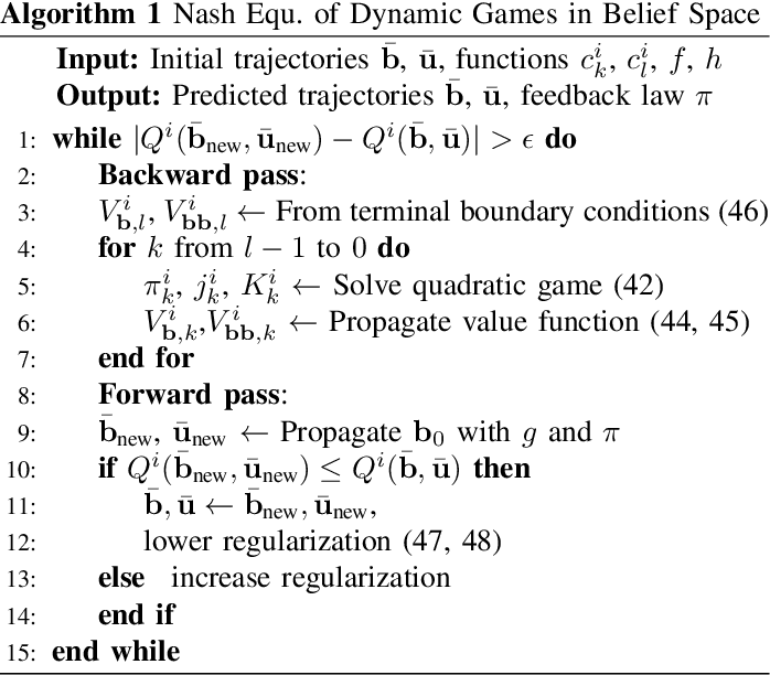 Figure 3 for Stochastic Dynamic Games in Belief Space