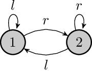 Figure 1 for On the Convergence of Reinforcement Learning with Monte Carlo Exploring Starts