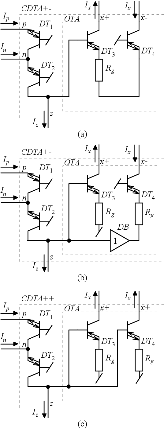 A Novel CurrentMode FullWave Rectifier Based on One CDTA and Two