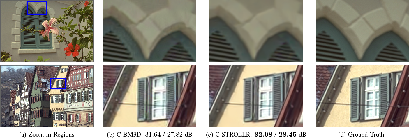 Figure 3 for The Power of Complementary Regularizers: Image Recovery via Transform Learning and Low-Rank Modeling