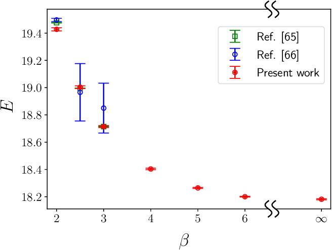 Figure 3 for Ab-initio study of interacting fermions at finite temperature with neural canonical transformation