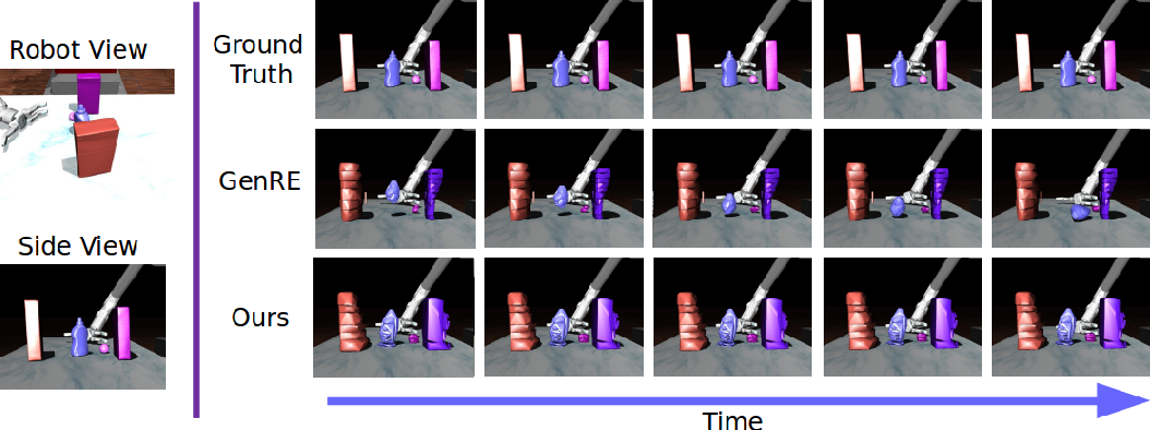 Figure 1 for Amodal 3D Reconstruction for Robotic Manipulation via Stability and Connectivity