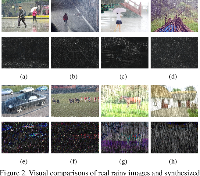 Figure 3 for Rain O'er Me: Synthesizing real rain to derain with data distillation