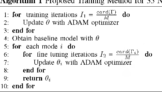 Figure 2 for Fully Neural Network Mode Based Intra Prediction of Variable Block Size