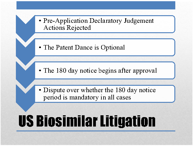 Figure 4 from Biosimilars in the United States: Emerging Issues in