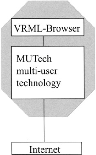Fig. 11.1. Proprietary systems