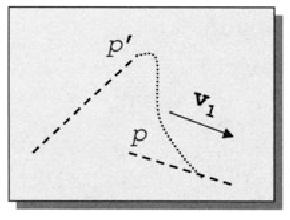 Fig. 6.5. Convergence path