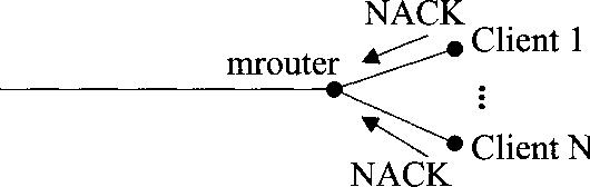 Fig. 6.6. NACK explosion