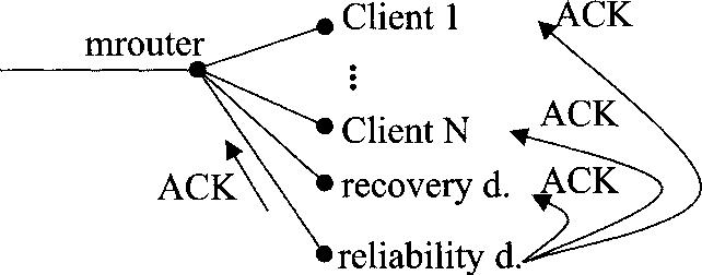 Fig. 6.7. DWTP error detection