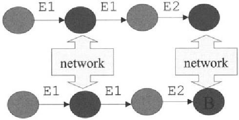 Fig. 7.3. Messageexpansion