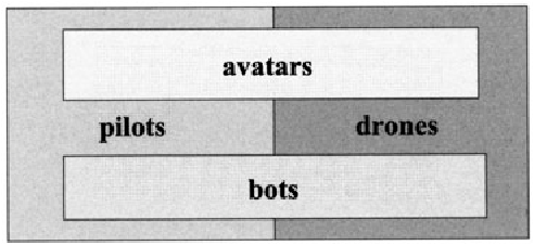 Fig. 7.4. Classification of object instances