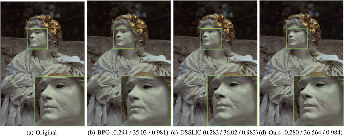 Figure 1 for Improved Hybrid Layered Image Compression using Deep Learning and Traditional Codecs