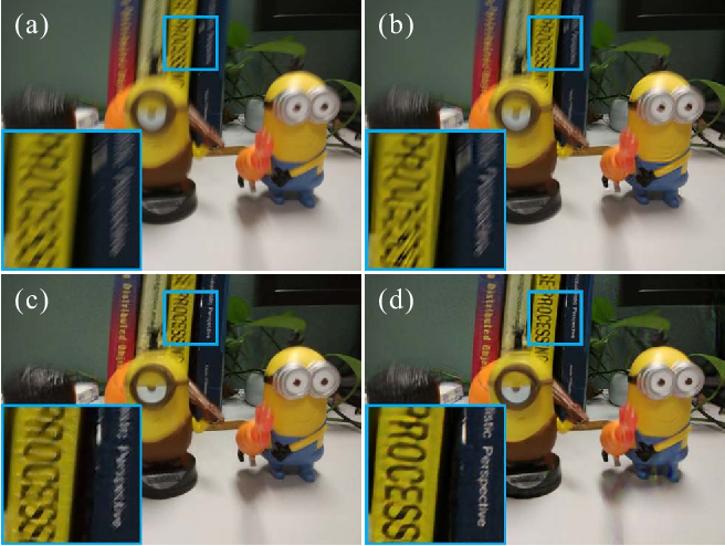 Figure 1 for Scale-recurrent Network for Deep Image Deblurring