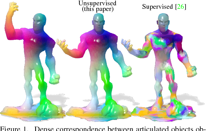Figure 1 for Self-supervised Learning of Dense Shape Correspondence