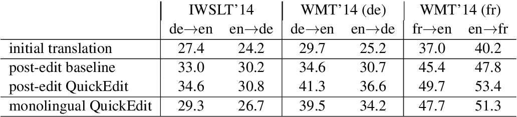 Figure 2 for QuickEdit: Editing Text & Translations by Crossing Words Out