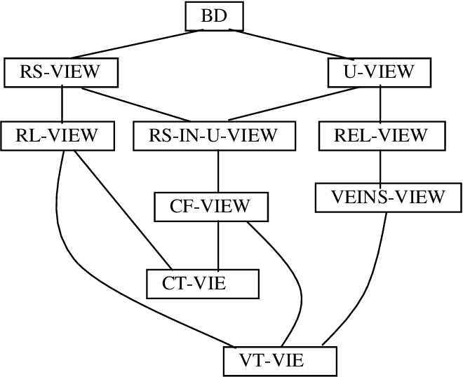 Figure 3 for Marking-up multiple views of a Text: Discourse and Reference