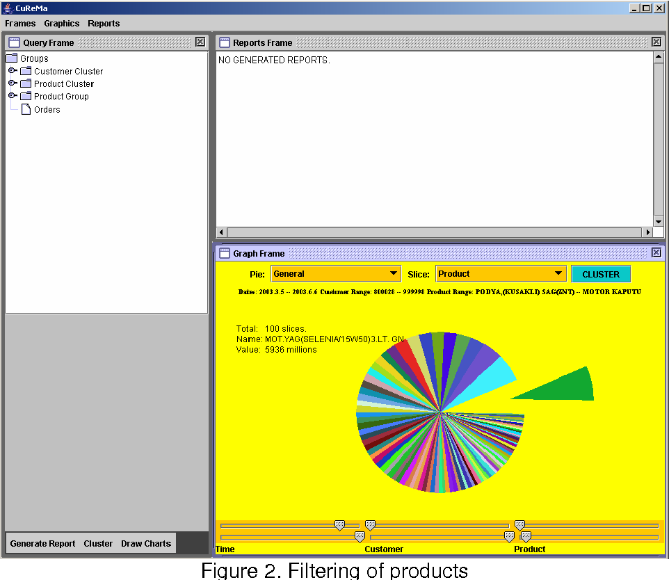 PDF] Visual and analytical mining of sales transaction data