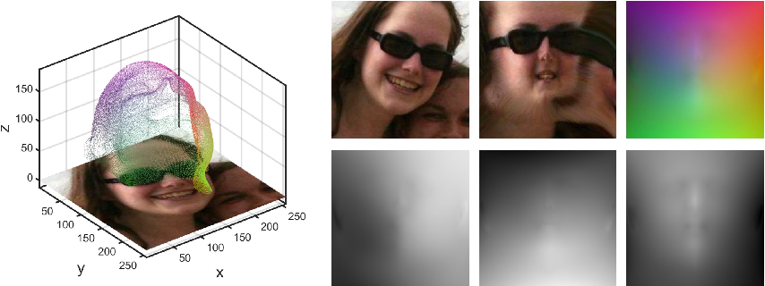 Figure 3 for Joint 3D Face Reconstruction and Dense Alignment with Position Map Regression Network