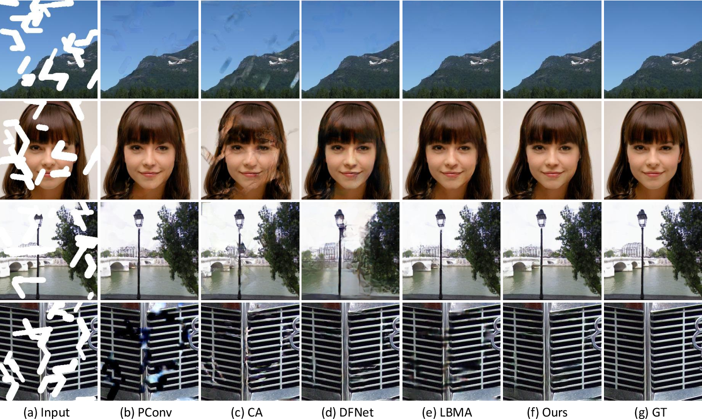 Figure 4 for Free-Form Image Inpainting via Contrastive Attention Network