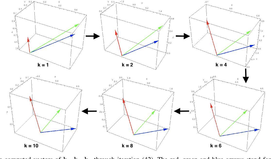Figure 1 for Fast Rigid 3D Registration Solution: A Simple Method Free of SVD and Eigen-Decomposition