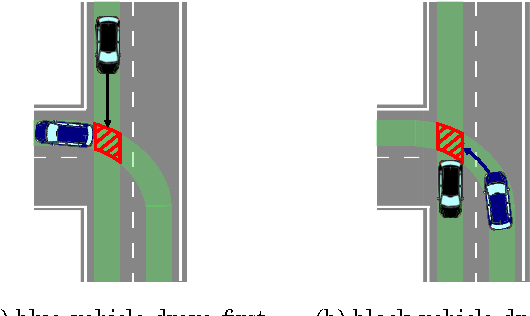 Figure 2 for Towards Cooperative Motion Planning for Automated Vehicles in Mixed Traffic