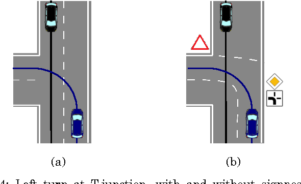 Figure 4 for Towards Cooperative Motion Planning for Automated Vehicles in Mixed Traffic